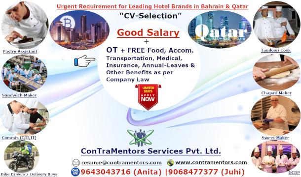 Bahrain Hotel Jobs Salary